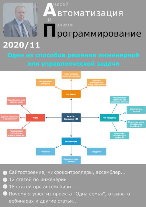 Автоматизация и программирование 2020/11