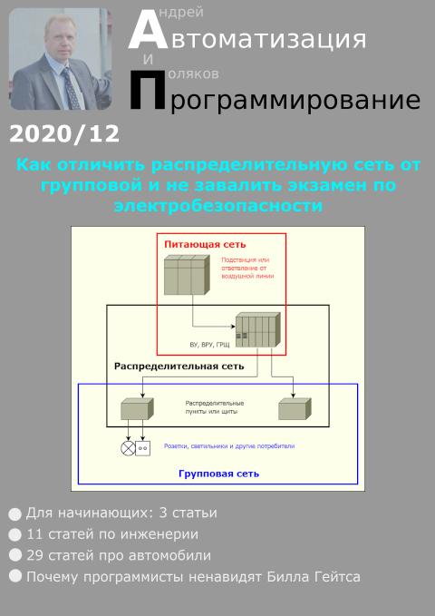 Автоматизация и программирование 2020/12