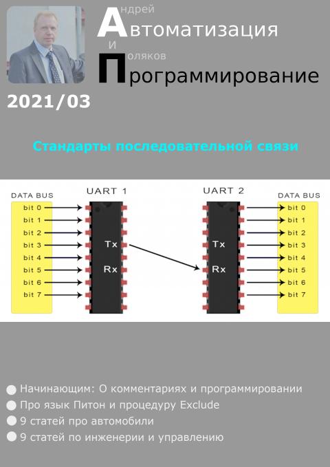 Автоматизация и программирование 2021/03